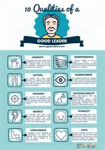 10 Qualities of a Good Leader - Every Filipino Should Know