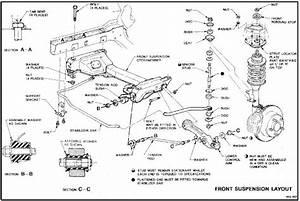 Vs Commodore Front End Diagram