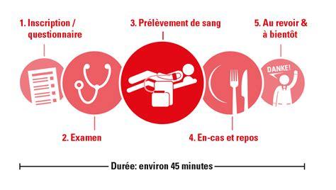 Déroulement D'un Don De Sang  Transfusion Crs Suisse