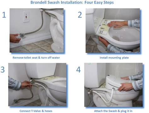 How To Install A Bidet Toilet Seat by Brondell Swash 300 Bidet Seat Bidetking