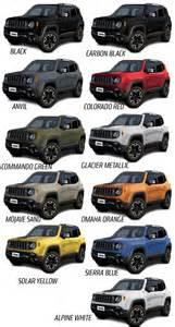 purple jeep rubicon antevisão 2014 jeep renegade pá 10