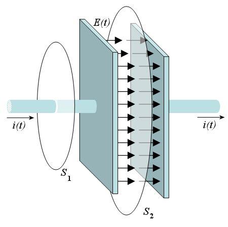 si鑒e piano carica e scarica di un condensatore piano lab2go wiki