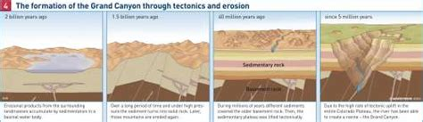 geology    page