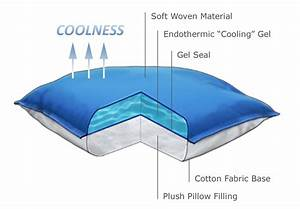 Best cooling pillow reviews 2018 buyer39s guide for Cooling pillows that work