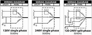 480 Volt 3 Phase Plug Wiring Diagram