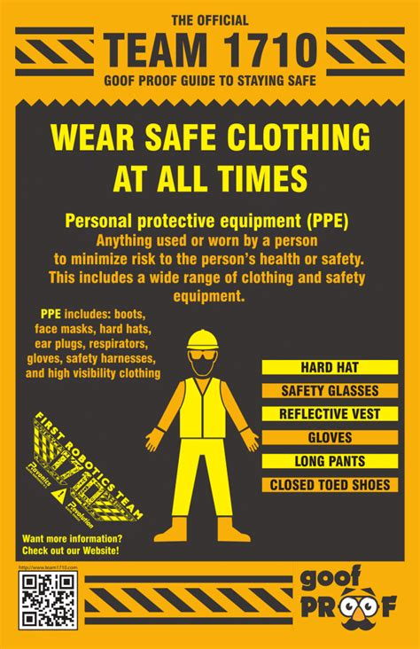 personal protective equipment ppe posters poster template