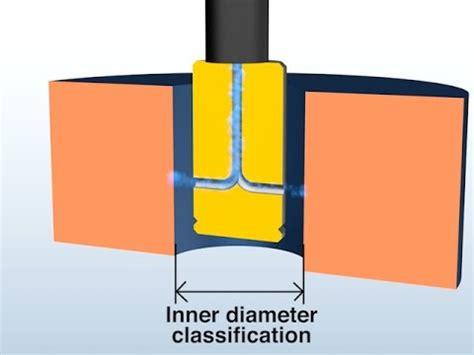replacement   air micrometer   diameter