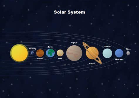 Solar System Free Templates