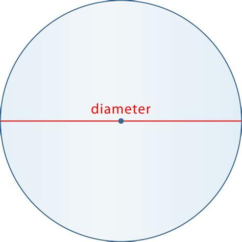 3 Inch Diameter Circle Circumference Of A Circle Ck 12 Foundation