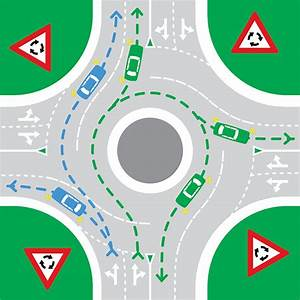 Roundabouts - Road Rules - Safety  U0026 Rules - Roads