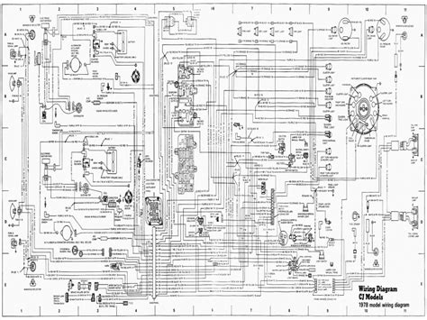 1996 jeep grand electrical diagram wiring