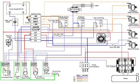 spa pump spa pump electrical wiring