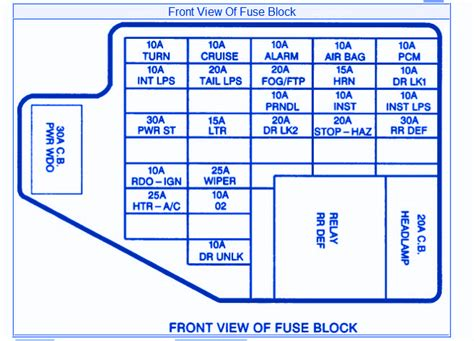 04 Grand Prix Fuse Box Diagram by Carfusebox Pontiac Vibe 2008 Dash Fuse Box