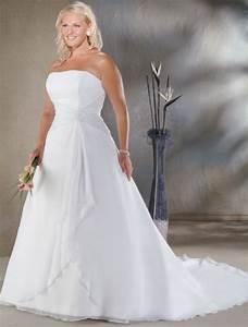 wedding dresses cheap plus size 2017 weddingdressesorg With wedding dresses 2017 cheap