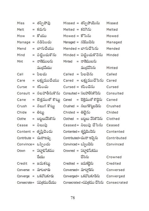 1 or 2 page resume meaning in telugu general should