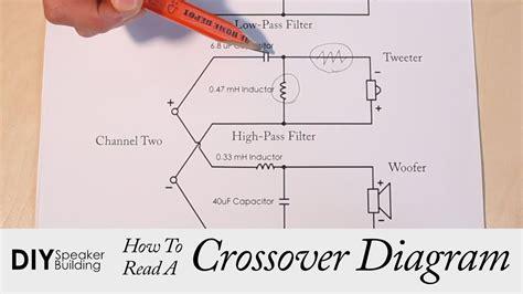 How Read Speaker Crossover Diagram Diy