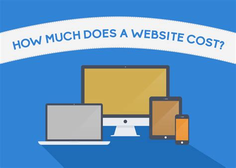 how much does a web designer cost how much does a website cost jan 2018 price guide