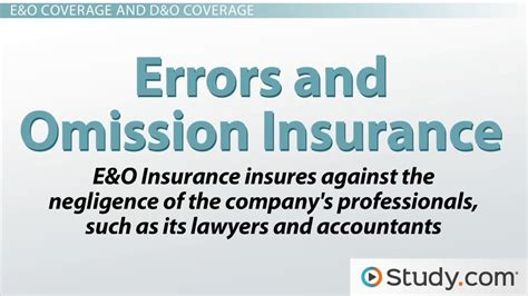 Insurance Coverage For Various Types Of Risk