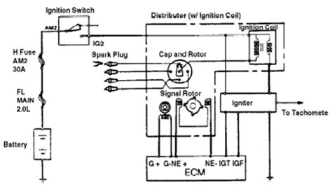03 Toyotum 4runner Efi Wiring by Toyota Camry Questions Do 1994 Camry A Coil Pack
