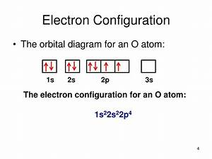 Ppt - Orbital Diagrams And Electron Configuration Powerpoint Presentation