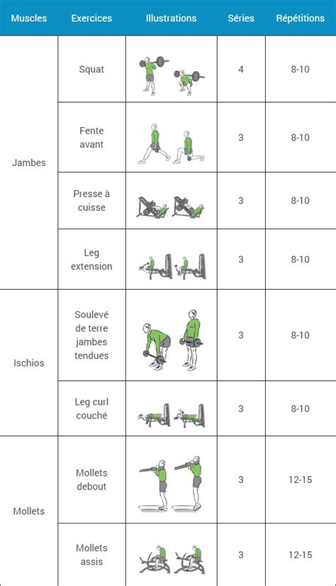 programme salle de musculation les 25 meilleures id 233 es de la cat 233 gorie appareil de musculation sur appareil fitness