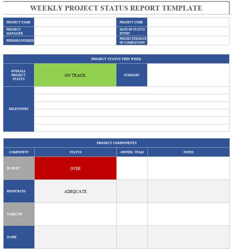 project status report template project status reports