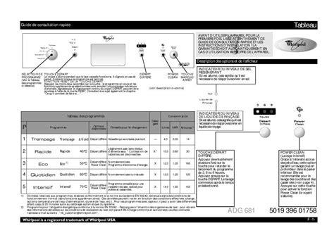 mode d emploi lave vaisselle whirlpool adg 681 nb trouver une solution 224 un probl 232 me whirlpool