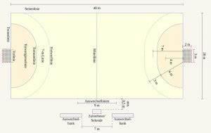 Wie Groß Ist Normale Bettwäsche : wie gro ist ein handballfeld ~ Bigdaddyawards.com Haus und Dekorationen