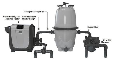 jandy pool equipment versa plumb jandy pro series 2034