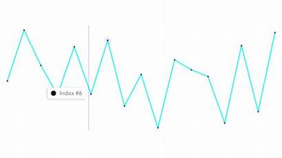 Line Graph Chart Interactive Ios Library Disclaimer