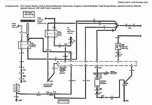 1989 Ford F150 Wiring Diagram