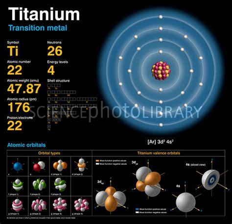 Titanium, atomic structure - Stock Image C018/3703