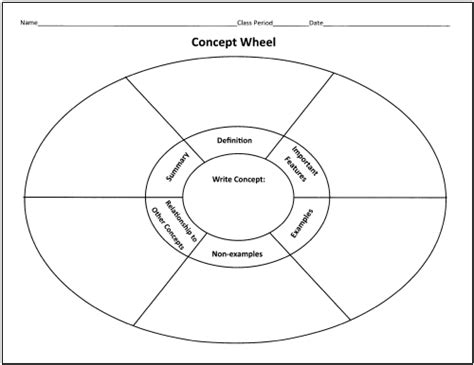4 Best Images Of Concept Diagram Graphic Organizer