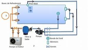 Fabriquer Une Fontaine Sans Pompe : filtration piscine qui s 39 arrete ~ Melissatoandfro.com Idées de Décoration