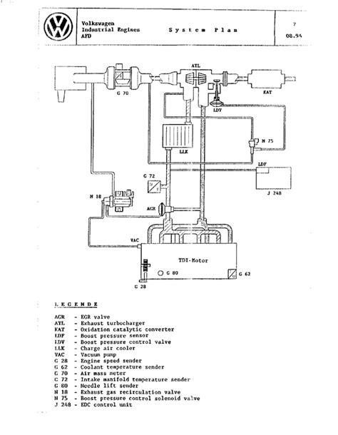 Steering Diagram 2004 Jettum Tdi by Sullivan S Vanagon Tdi Conversion Page