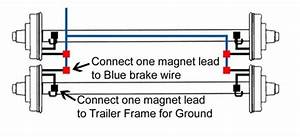 Front Axle Trailer Brakes Lock Up With Brake Controller