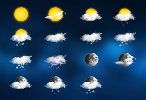 Animated Weather Wallpaper - animated weather icons on behance