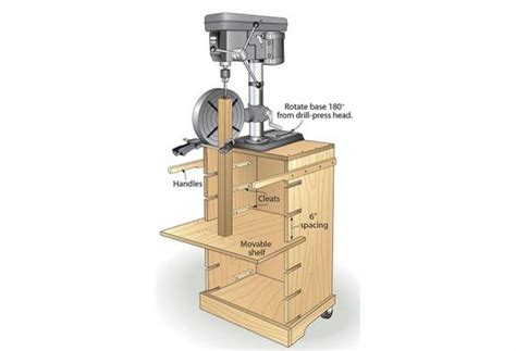 benchtop drill press acts  grown  wood magazine