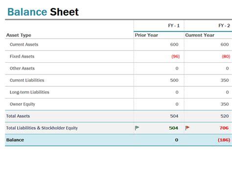 Year End Balance Sheet Template by Balance Sheet Office Templates