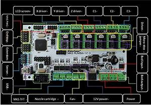 Makerbase Mks Rumba