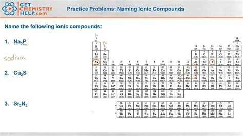chemistry practice problems naming ionic compounds youtube