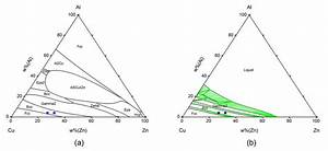 Calculated Phase Equilibria Of The Cu