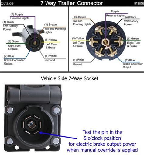 7 way trailer wiring troubleshooting get free image