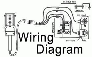 Hydraulic Dump Trailer Wiring Diagram by How To Wire A Dump Trailer Remote International