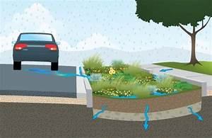 Pin On Stormwater Diagrams