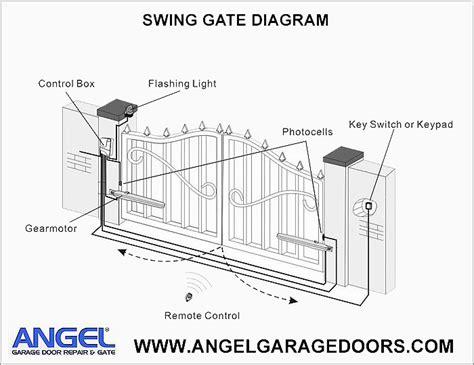 replace garage door gate repair garage door repair 877 616 7770