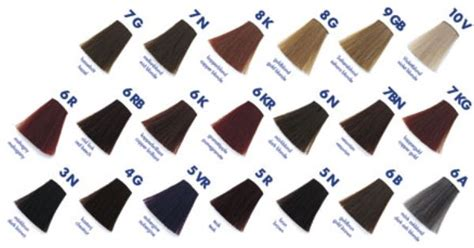 Colorance Color Chart.jpg (452×230)