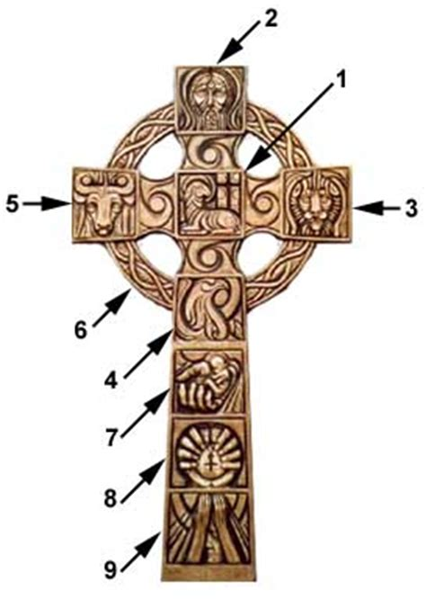 Bronze Crosses