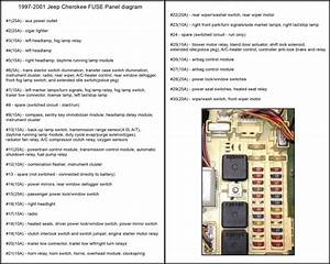 2001 Jeep Cherokee Classic Fuse Diagram Anyone