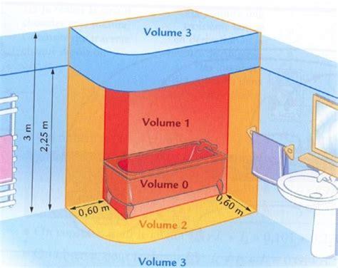 dtu salle de bain d 233 co norme installation prise electrique salle de bain vitry sur seine 22 vitry sur seine